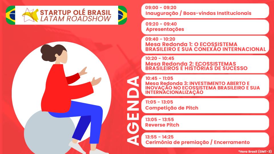 TraduNegocios traductora oficial de Startup Olé para su evento en Brasil